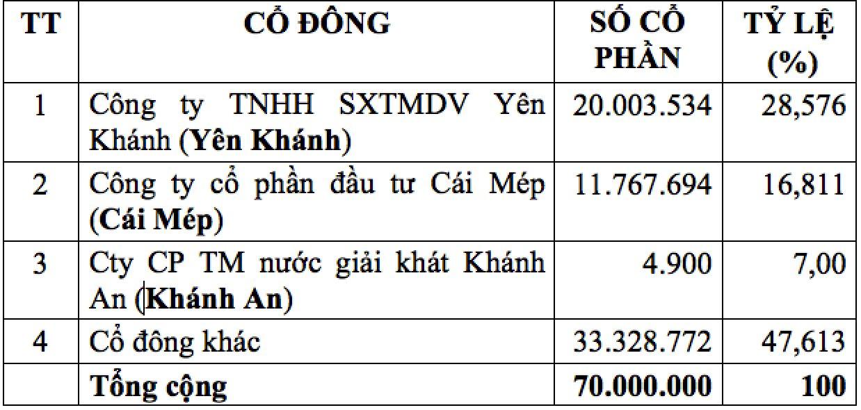 tay_khong_thau_tom_90-_co_phan_cienco1(1).png