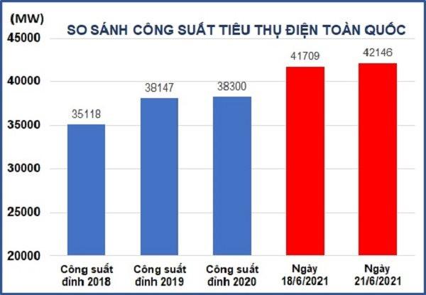 so-sanh-cs-toan-quoc-21-6-2021-1-.jpg