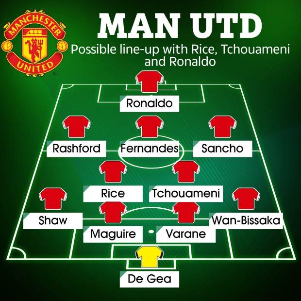 voi-tchouameni-va-rice-man-united-co-la-chan-thep-truoc-hau-thu-de-ronaldo-thang-hoa21.jpg