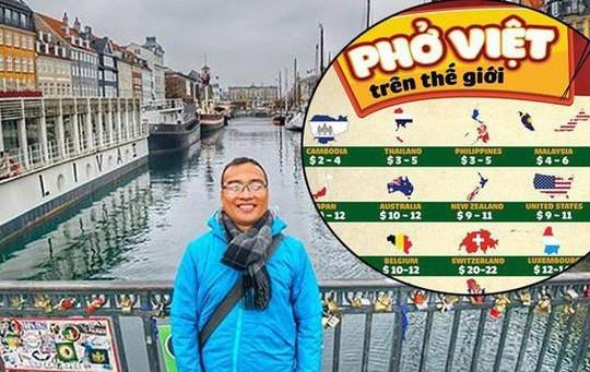 Thầy giáo Việt đi vòng quanh thế giới, lập bản đồ giá phở ở 43 quốc gia
