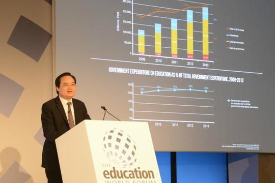 Bộ trưởng Phùng Xuân Nhạ nói gì tại Diễn đàn giáo dục thế giới?