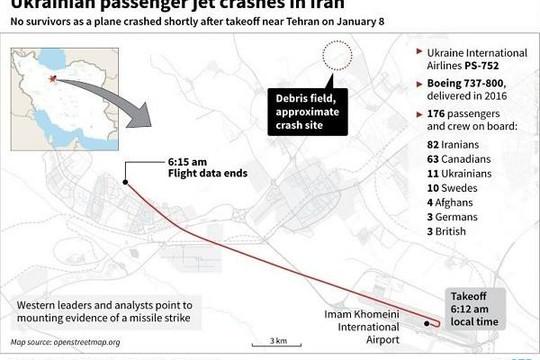 Canada, Ukraine muốn Iran chịu trách nhiệm vụ bắn nhầm máy bay