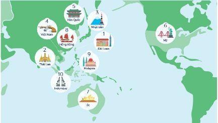 Du lịch hậu COVID-19: Việt Nam đứng thứ 4 trong danh sách điểm đến mơ ước của du khách quốc tế