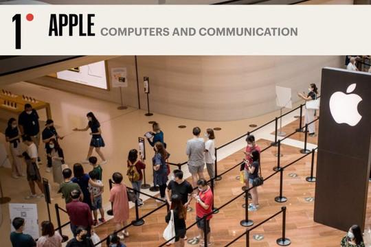 10 công ty được ngưỡng mộ nhất hành tinh: Apple vượt Amazon, Microsoft