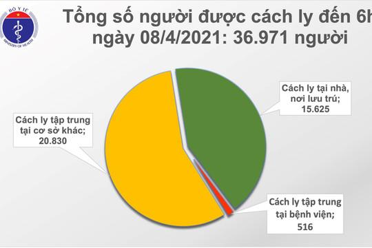 Sáng 8.4, Việt Nam không ghi nhận ca mắc mới COVID-19