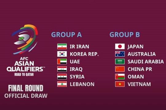 Thành tích đối đầu của Việt Nam với Nhật, Trung Quốc, Oman, Ả Rập Saudi, Úc: Trắng phau