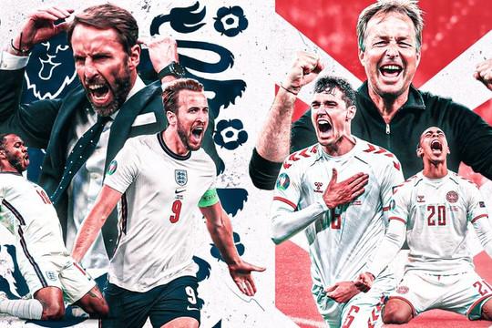 Anh gặp Đan Mạch với sứ mệnh vào trận chung kết lớn đầu tiên sau 55 năm, chuyên gia nói gì?