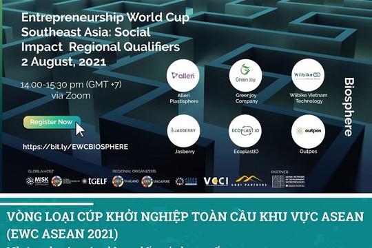 4 startup Việt tham dự vòng loại Cúp Khởi nghiệp toàn cầu khu vực ASEAN 2021