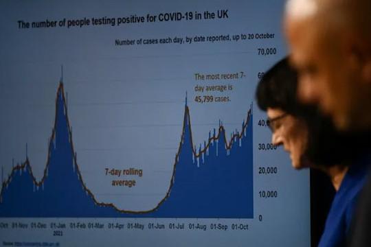 Biến thể Delta hồi sinh và lây lan mạnh ở Anh, cảnh báo Mỹ và toàn thế giới
